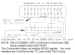 ����� ����������� tnc � ����������� Vx Commodore Audio Wiring Diagram mfj, paccomm, and tnc2 clones ttl port to commodore 64 or vic 20 interface cable vx commodore audio wiring diagram