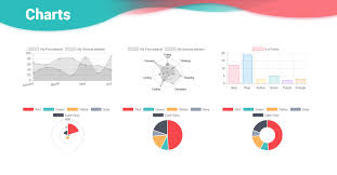 Canvas Js Pie Chart Color Bootstrap Charts Guideline Examples Tutorial Basic