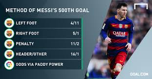 betting how will lionel messi score th career goal penalties are relatively common in clasico encounters 12 spot kicks taken in the previous 33 meetings between the two clubs and the home side