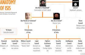Cnn Internation Report On Isis A Good Read Marketfy