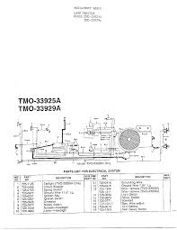 mtd lawn tractor parts model 33925a sears partsdirect find part by diagram >