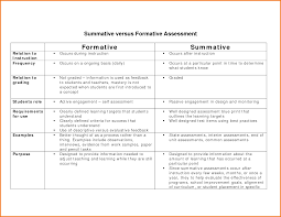 Formal Assessment 24 Formal Assessment Example Financial Statement Form 5