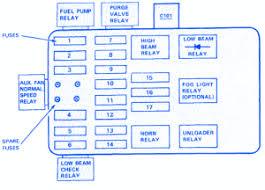 e30 fuse box diagram e30 image wiring diagram e30 fuse box diagram e30 auto wiring diagram schematic on e30 fuse box diagram 1991 bmw