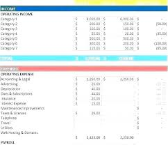 Budget Monthly Expenses Spreadsheet Personal Monthly Expense Sheet Template Expense Spreadsheet
