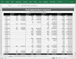 Aging Analysis Stock Ageing Analysis Reports Using Excel How To Pakaccountants Com