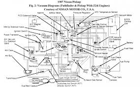 wiring diagram for 87 nissan truck wiring diagrams 87 nissan d21 wiring diagram wiring diagram libraries ezgo wiring diagram 87 nissan d21 wiring diagram