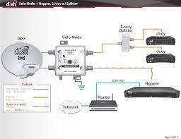 beautiful satellite tv wiring diagrams 55 in swm 5 lnb diagram dish tv for rvs rvseniormoments alluring hopper 3 wiring diagrams 15