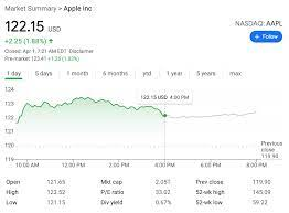 Apple Stock Roars Back To Life On Wall ...