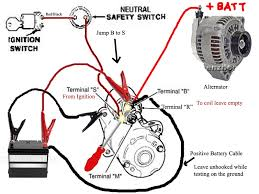 wiring diagram starter wire diagram gm starter wire diagram starter motor wiring diagram at Starter Wiring Diagram