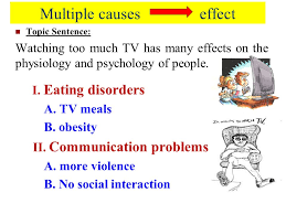 of watching tv essay effect of watching tv essay