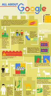 Google Graphic Design Salary Infographic 36 Interesting And Fun Facts About Google