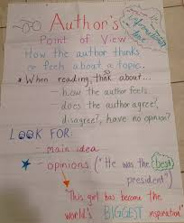 Author S Point Of View Anchor Chart Copy Of Authors Purpose And Point Of View Conference