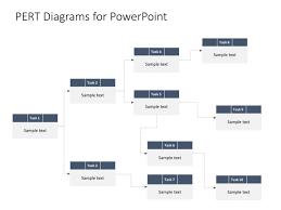 Pert Chart Powerpoint Template 2 Pert Chart Powerpoint