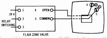zone valve wiring diagram honeywell wiring diagram honeywell zone valves wiring diagram image about