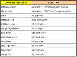 stereo wiring diagram 2003 ford expedition wirdig ford expedition subwoofer 1967 ford f 250 wiring diagram in addition ford f 250 wiring diagram