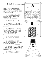Physical And Chemical Properties Of Matter Worksheets Worksheets