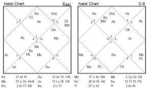 Krishna Gyaan Parijaata A Website On Vedic Astrology