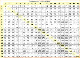 Printable Multiplication Chart To 12 47 Logical 12x12 Multiplication Chart Pdf