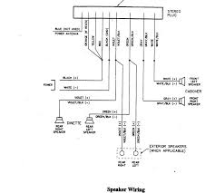 lance truck camper wiring diagram great installation of wiring lance truck side wiring harness wiring diagram todays rh 8 10 1813weddingbarn com lance camper wiring