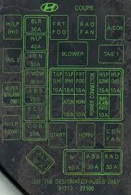 hyundai coupe fuse box layout hyundai wiring diagrams online
