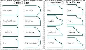 counter edge profiles granite edge styles edge profile granite counter edge styles countertop edge profiles laminate