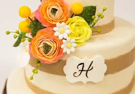 cake boss cakes for sweet 16. Interesting Boss Carlou0027s Bakery Throughout Cake Boss Cakes For Sweet 16 E