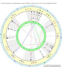 Birth Chart Bill Sharp Capricorn Zodiac Sign Astrology