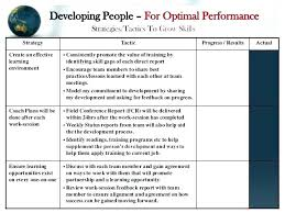 Coaching Plan Template Interesting Team Training Plan Template Art Of Communication In Project