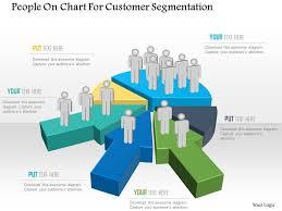 Bj People On Chart For Customer Segmentation Powerpoint