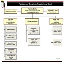 Organizational Chart - University Of Maryland, Baltimore