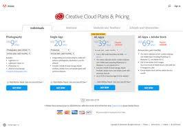 Adobe Creative Suite Comparison Chart Adobe Photoshop Elements Vs Photoshop Cc Which One Do You