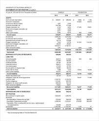Fiancial Report Under Fontanacountryinn Com