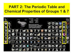 PART 2: The Periodic Table and Chemical Properties of Groups 1 & 7 ...