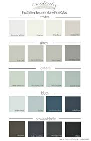 best blue gray paint colorGet Gray Paint Colors Ideas Without Signing Up Picture With