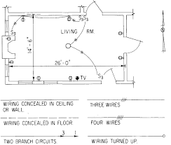 electrical drawing for architectural plans fig 2 floor plan of a room fixtures outlets and switches standard wiring symbols are below