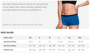 Aerie Size Chart Aerie Underwear Size Chart Best Picture Of Chart Anyimage Org