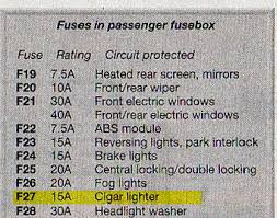 cig lighter not working, fuse? electrical (mk3 mondeo 2015 ford transit fuse box diagram at Ford Transit Fuse Box Cigarette Lighter
