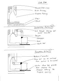 medium size of fireplace insert installation how to build a fireplace in an existing