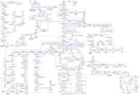 Metabolic Pathways Chart Metabolic Pathways Chart