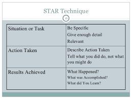 Star Interviewing Method Interviewing Presentation