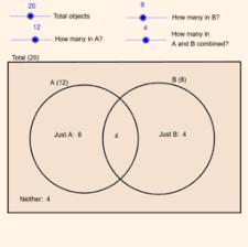 Venn Diagram And Set Operations Calculator Set Theory Geogebra