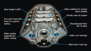big paw engine block