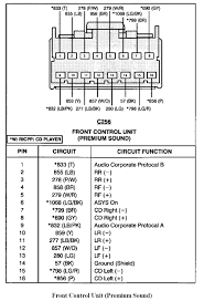ford stereo wiring harness diagram collection showy 2003 f250 in ford f150 radio wiring harness diagram at Ford Stereo Wiring Harness