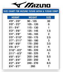 Mizuno White Yusho 2015 Judo Gi Red Label 179 99