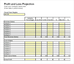 P And L Statement Template Custom Profit And Loss Account And Balance Sheet Sample Profit And Loss