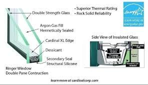 double pane window glass strength thickness of energy saving windows windows double