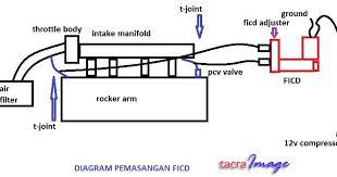 2g dsm radio wiring diagram wiring diagram for you • daihatsu ej ve ecu wiring diagram 2g dsm ecu pinout 2g dsm duckbill spoiler 2g eclipse