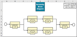 Block Diagram Excel Excel Waterfall Chart Template How To