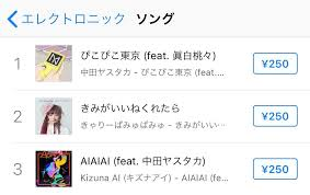 Yesterday Today And Tomorrow Itunes Japan Electronic