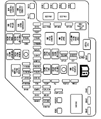 fuse box cadillac cts 2006 wiring diagram for you • 2007 cadillac cts fuse box easy wiring diagrams rh 53 superpole exhausts de auto fuse box